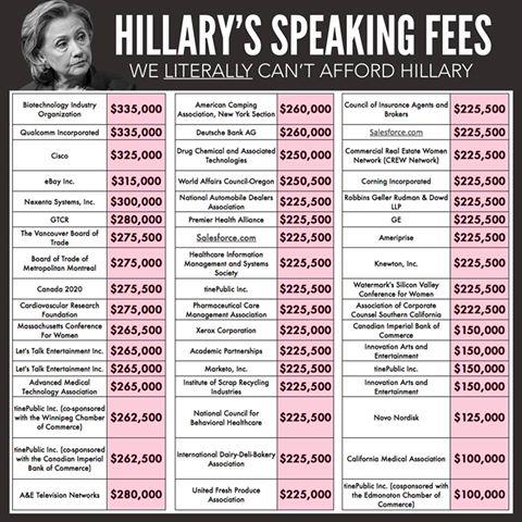 Hillary's Speaking Fees