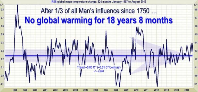 Climate-Depot2-Marc-Morano-Picasa-Web-Albums-800x372