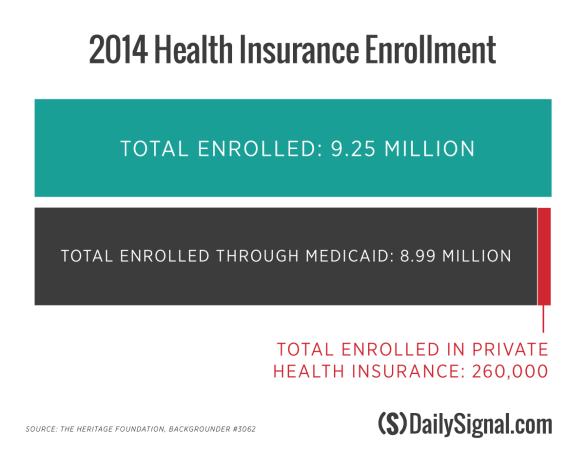 150321_2014-obamacare-medicaid-enrollment_v3