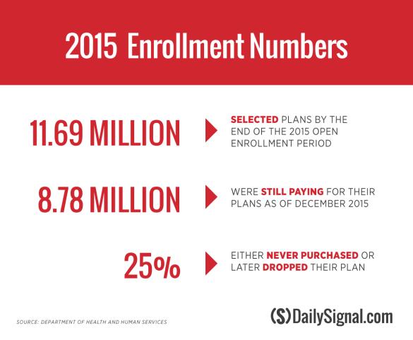 150321_Obamacare-enrollment-numbers_v2