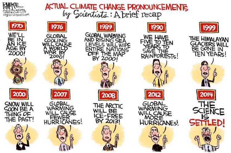 climaterecap