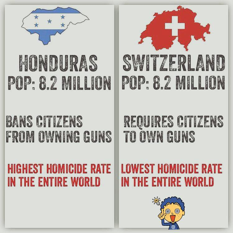 guns-in-switzerland