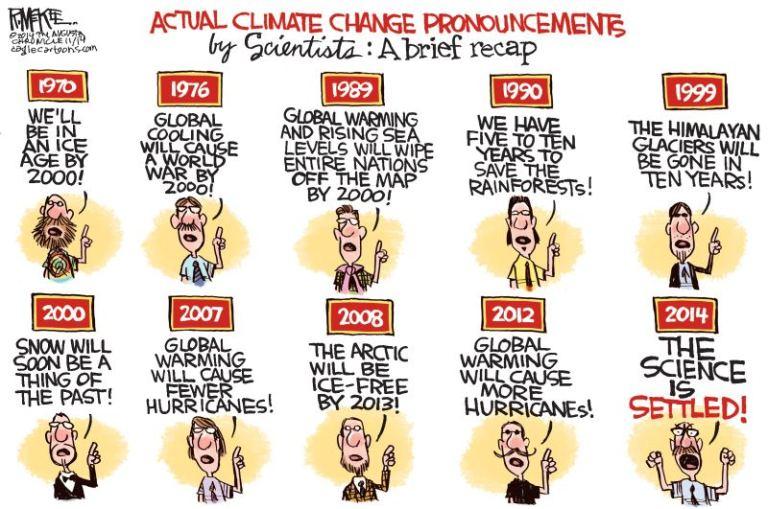 Actual Climate Change Pronouncements